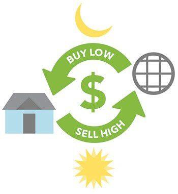 Big Sky Energy - Solar Tariffs